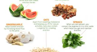 Increase your sexual stamina with these Foods and Exercise